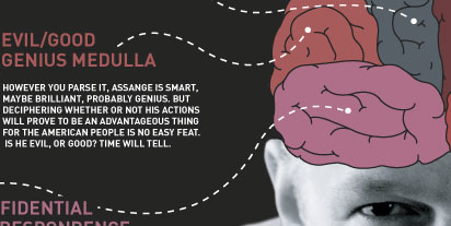 Assange_brain