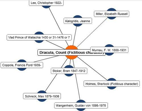Draculaviz_OCLC