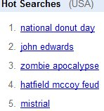 Zombie_GoogleTrends2012June1
